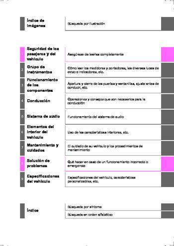 2017 toyota auris manual del propietario in spanish pdf 604 rh carmanuals2 com manual de instrucciones toyota auris hibrido manual instrucciones toyota auris active
