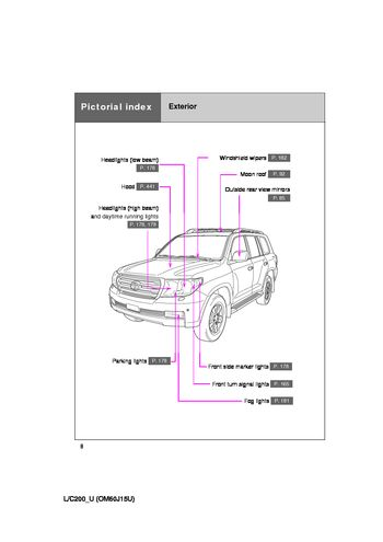 2008 lincoln mkx engine diagram imageresizertool com. Black Bedroom Furniture Sets. Home Design Ideas