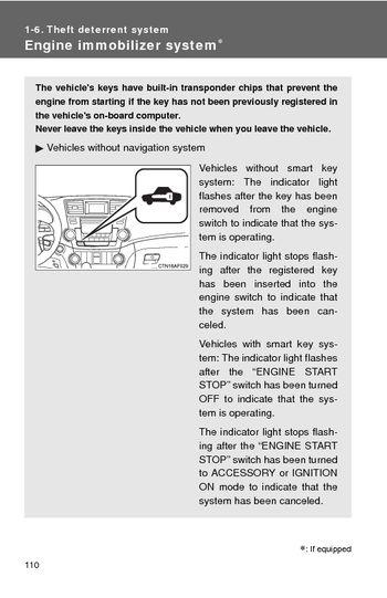 2011 Toyota Highlander - Theft deterrent system - PDF Manual