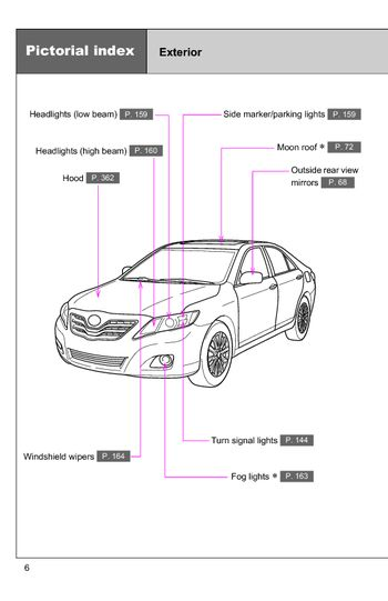 toyota camry manual 2010 toyota toyota camry yaris 2010 wgsic workshop manual toyota camry. Black Bedroom Furniture Sets. Home Design Ideas