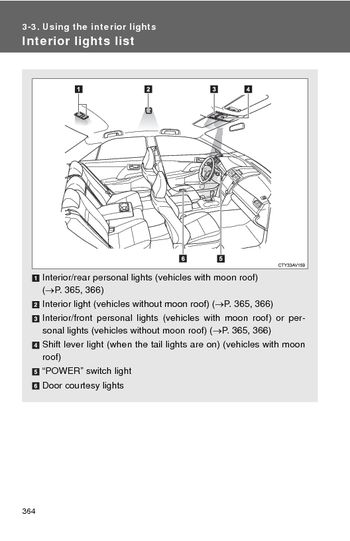 Download 2014 Toyota Camry Hybrid Using The Interior Lights Pdf Manual 3 Pages