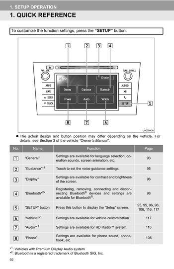 2012 toyota rav4 toyota universal display audio system owner 39 s manual w. Black Bedroom Furniture Sets. Home Design Ideas