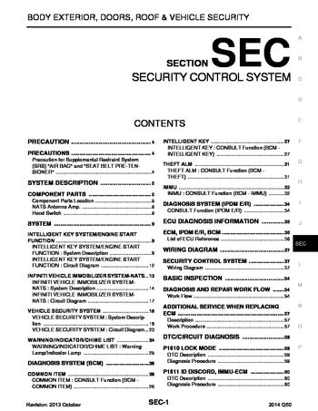 2014 Infiniti Q50 Security Control System Section Sec Pdf Manual 128 Pages