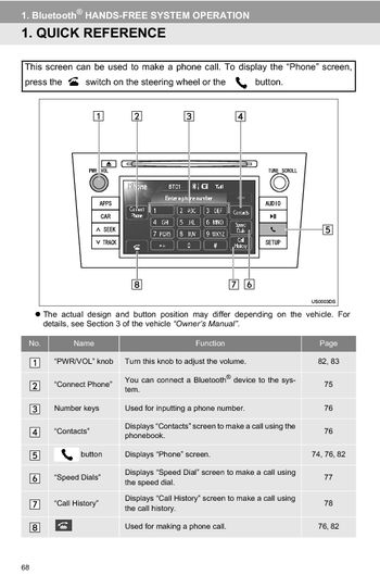 suzuki navigation wiring diagram 2013 toyota yaris toyota universal display audio system vauxhall navigation wiring diagram