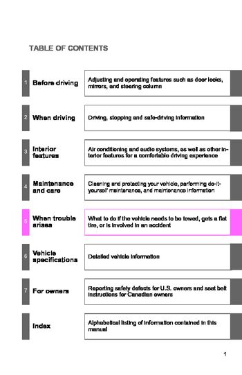 2009 toyota venza owner s manual pdf 598 pages rh carmanuals2 com toyota venza owners manual free toyota venza owners manual 2010