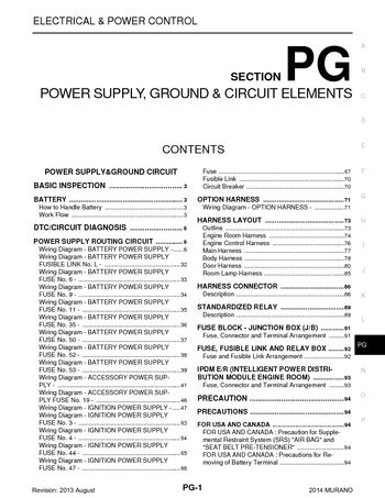2014 Nissan Murano - Power Supply, Ground & Circuit Elements (Section PG) -  PDF Manual (100 Pages) | 2014 Murano Fuse Box |  | CarManuals2.com