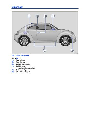 2013 Volkswagen Beetle Owner S Manual PDF 268 Pages