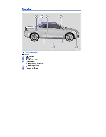2013 Volkswagen EOS - Owner's Manual - PDF (329 Pages)