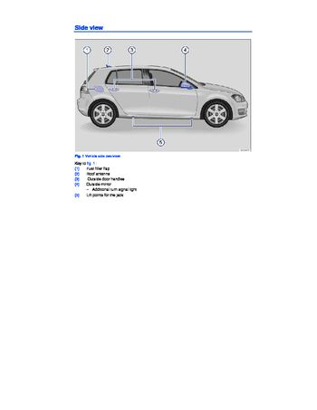 2015 Volkswagen Golf - Owner's Manual - PDF (400 Pages)