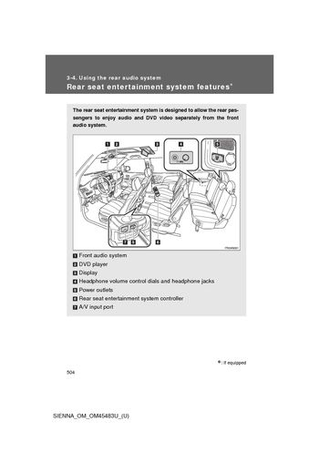 2014 toyota sienna using the rear audio system pdf 2015 toyota sienna owners manual pdf 2012 toyota sienna owners manual