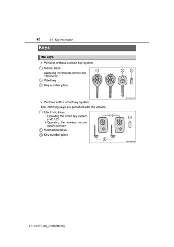 2015 Toyota 4Runner - Keys - PDF Manual (13 Pages)