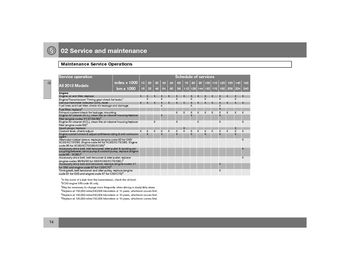 Volvo c30 service intervals