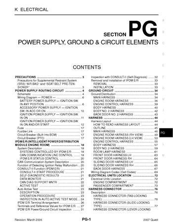 [ANLQ_8698]  2007 Nissan Quest - Power Supply, Ground & Circuit Elements (Section PG) -  PDF Manual (86 Pages) | 1991 Nissan Quest Wiring Schematic |  | Car Manuals