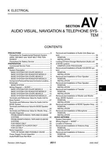 nissan 350z wiring diagram pdf nissan auto wiring diagram database 2005 nissan 350z audio visual system section av pdf manual on nissan 350z wiring diagram pdf