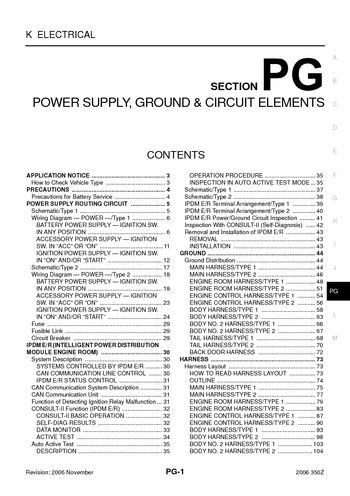 Mazda Wiring Diagram Pdf All Image About together with Residential Electrical Wiring Designs moreover 2003 Polaris Sportsman 400 Wiring Diagram in addition 1937 Cadillac Wiring Diagram Schematic furthermore Diagram Of Visual Pathways. on 1966 mustang wiring diagram pdf