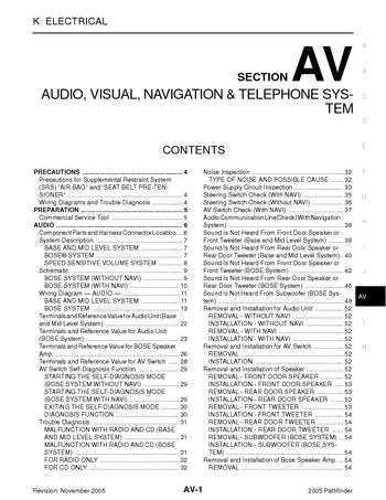 2005 Nissan Pathfinder Audio Visual System Section Av Pdf Manual 168 Pages