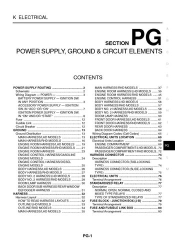 X Trail 2005 Power Supply Ground Circuit Elements Section Pg 52391