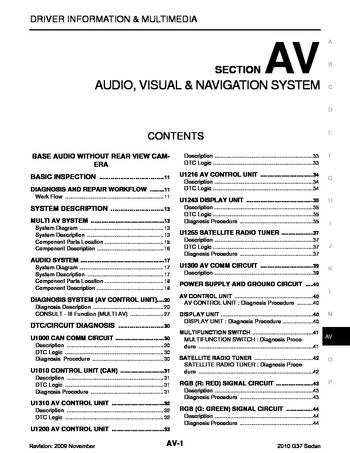 Download 2010    Infiniti       G37     Audio Visual System  Section AV  PDF Manual  496 Pages