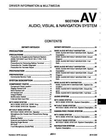 [DIAGRAM_38EU]  2015 Infiniti Q50 - Audio Visual System (Section AV) - PDF Manual (591  Pages) | Infiniti Bose Amp Wiring Diagram |  | CarManuals2.com