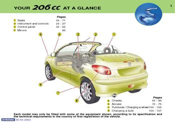 2003 peugeot 206 cc owner s manual pdf 135 pages rh carmanuals2 com Peugeot 206 Interior peugeot 206 owners manual 2000 pdf