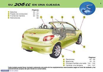 2003 peugeot 206 cc manual del propietario in spanish pdf 131 rh carmanuals2 com 206 cc manuel d'utilisation peugeot 206 cc manual service