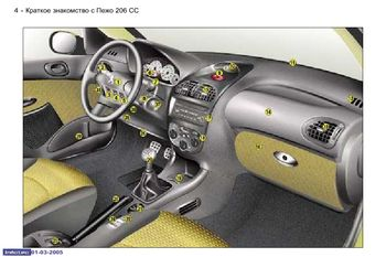 скачать инструкцию по эксплуатации ford fusion 2005