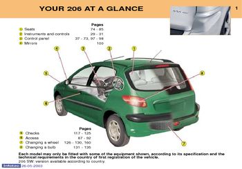 2003 peugeot 206 sw owner s manual pdf 171 pages rh carmanuals2 com Peugeot 206 ManualDownload Peugeot 206 ManualDownload