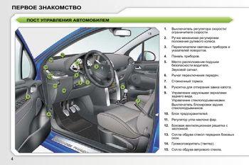 инструкция по эксплуатации 207 Peugeot - фото 9