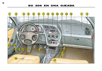 2002 peugeot 306 manual del propietario in spanish pdf 127 pages rh carmanuals2 com manual de taller peugeot 306 fase 2 manual de peugeot 306 xr 1.8