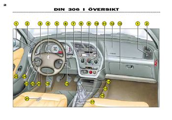 2002 peugeot 306 garmanual in swedish pdf 127 pages rh carmanuals2 com Peugeot 306 Problems Peugeot 406 Coupe