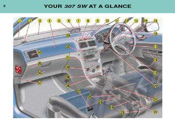 Peugeot 307 workshop repair manual download workshop manuals.