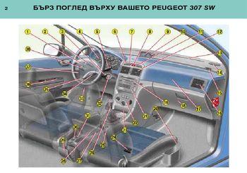 2002 peugeot 307 sw ръководство за експлоатация in bulgarian pdf наръчник 137 pages