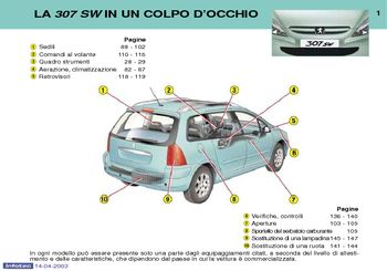 2003 peugeot 307 sw manuale del proprietario in italian pdf rh carmanuals2 com Peugeot 307 HDI Peugeot 307 SW Starter 2003