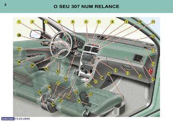 2004 peugeot 307 sw manual do propriet rio in portuguese pdf rh carmanuals2 com Peugeot 307 SW 7 Street Peugeot 307 SW HDI