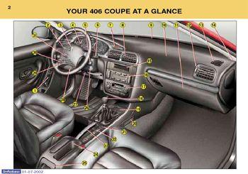 Peugeot 406 Manual Pdf