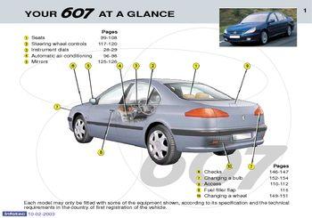 2003 peugeot 607 owner s manual pdf 183 pages rh carmanuals2 com Peugeot 608 Peugeot 608