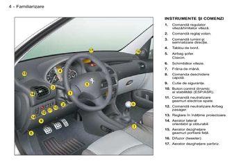 2007 5 peugeot 206 manualul de utilizare in romanian pdf 125 rh carmanuals2 com Peugeot 206 ManualDownload manual utilizare peugeot 206 pdf