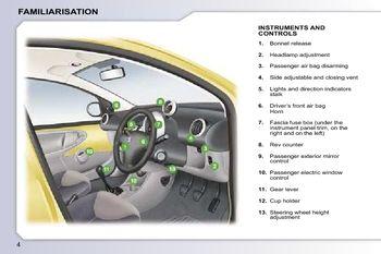 2007 peugeot 107 owner s manual pdf 96 pages rh carmanuals2 com Citroen C1 Citroen C1