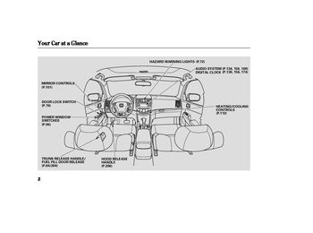 2003 Honda Accord Owner S Manual Pdf 380 Pages
