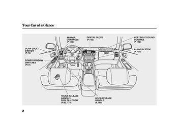 2001 Honda Accord Owner S Manual Pdf 355 Pages