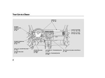 2002 honda civic owner s manual pdf 321 pages rh carmanuals2 com 2002 honda civic service manual pdf 2002 honda civic service manual