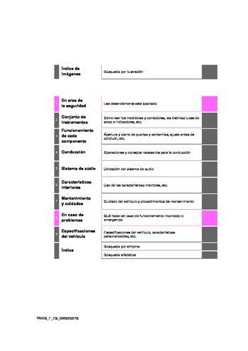 manual del usuario toyota echo 2000