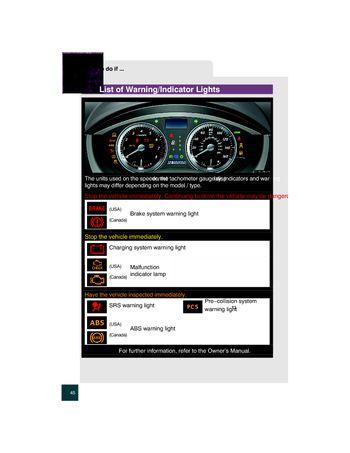 Lexus 350 Warning Lights Bing Images